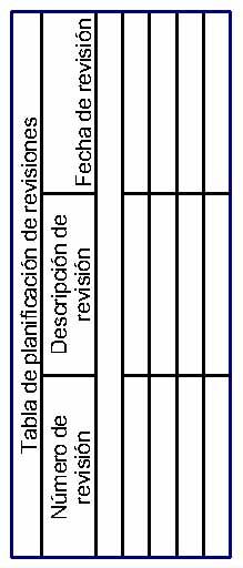 Tabla de planificación rotada 90º en sentido antihorario